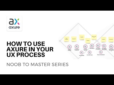 How to Use Axure in UX Design Process |  | Axure RP: Noob to Master, Ep41