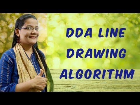 DDA Algorithm Derivation in Hindi