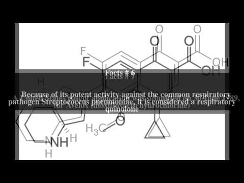 Moxifloxacin Top # 12 Facts