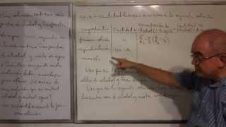 Algebra Intermedia - Lección 48 - A (problemas Verbales De Mezcla)