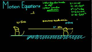 See more videos at:http://talkboard.com.au/In this video, we look at how to select and use the appropriate motion equation to solve a problem involving a moving object.