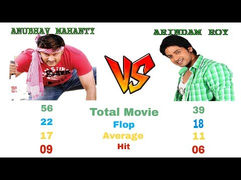 Video Anubhav Mohanty Vs Arindam Roy Comparison (Success Ratio, Hit and Flop Movies) ollywood world download in MP3, 3GP, MP4, WEBM, AVI, FLV January 2017