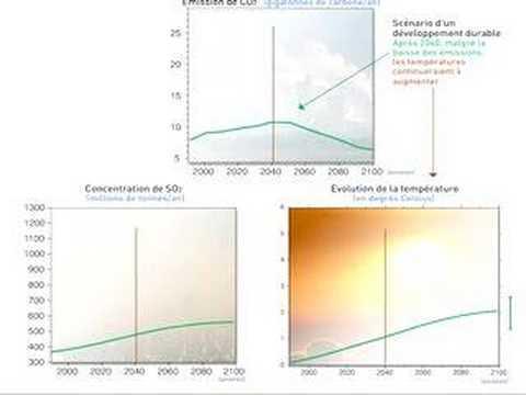 R trospective le protocole de kyoto nouara alg for Habitat rural en algerie pdf