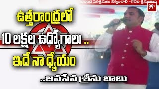 Janasena Coordinator Srinubabu Demands Govt for Food Related Industries | Srikakulam