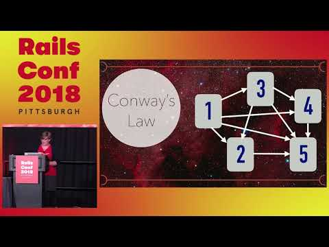 RailsConf 2018: Keynote - Livable Code by Sarah Mei