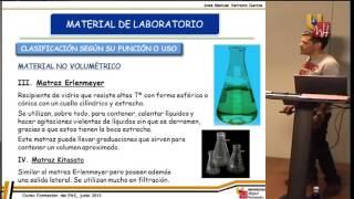 Trabajo En Un Laboratorio Químico Y Biológico. Material Básico De Laboratorio