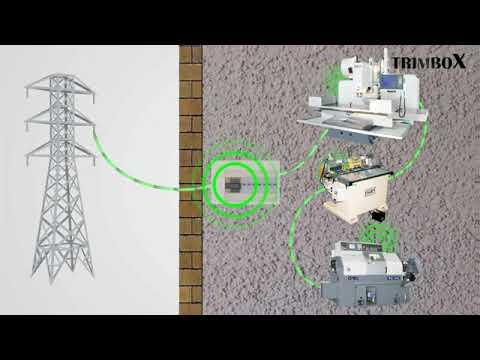 Trimbox Ne İşe Yarar?