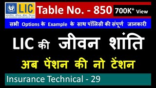 Video LIC Jeevan Shanti Table No. 850 With Example of all options - Life insurance policy MP3, 3GP, MP4, WEBM, AVI, FLV Juni 2019
