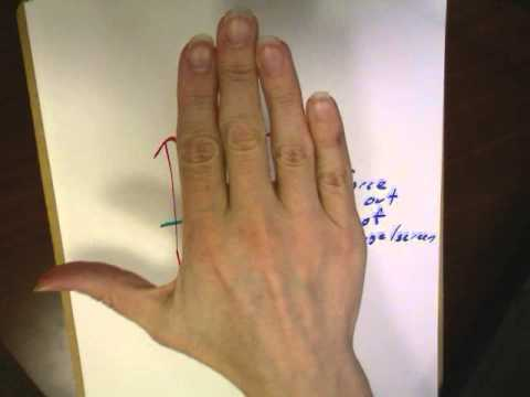Lecture 29-3: Right Hand Rule Examples