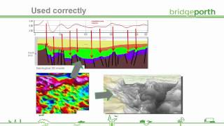 Bridgeporth Webinar (2014-08-14) Integrating potential field data with seismic data and structural geology