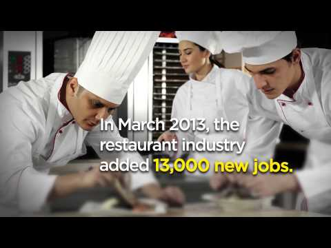 Restaurant Industry Update April 2013