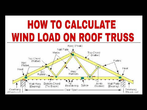 Wind Load Calculations || Roof Truss