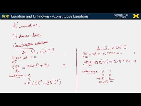 07.01. Equations and unknowns--constitutive relations