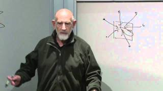 Classical Mechanics | Lecture 7