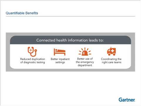 Connected Health Information in Canada: A Benefits Evaluation Study