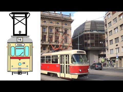 Ein Tag in Prag: Straßenbahnen- und Museen