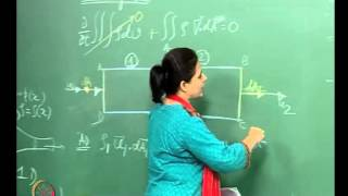 Mod-01 Lec-03 An Introduction To Normal Shocks