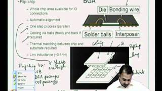 Mod-02 Lec-09 Wire Bonding, TAB And Flipchip-1