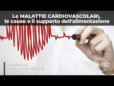 la vera causa delle malattie cardiovascolari come l'infarto!