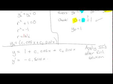 Constant Coefficient Non-Homogeneous Linear Differential Equations (Theory)
