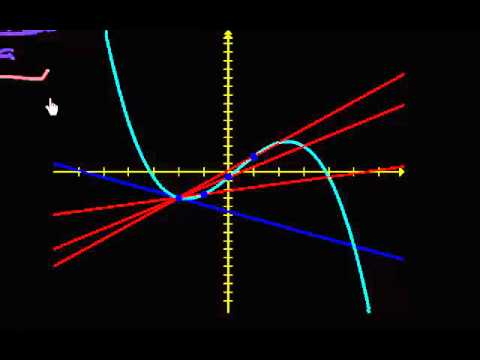 tangent - In this video we go over what exactly is a tangent line. We use the concept of limits to draw a tangent line. For more videos, please visit www.brianveitch.c...