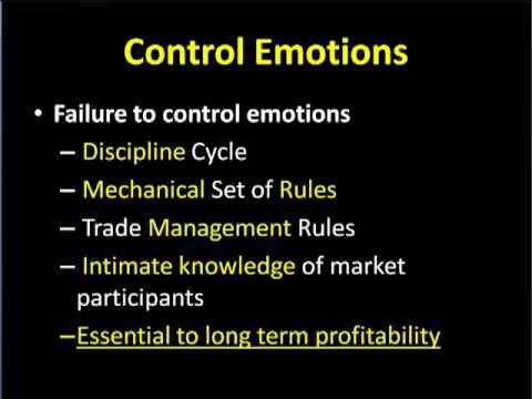 Emotional Discipline; Trading Rules; Trade Management Rules; Day Trading System