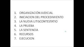 Umh1191sp 2013-14 UD3 Tema 3.3 Derecho Procesal IV