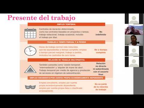 Seminario de Juventud | Trabajo Decente, la creación de trabajos, derecho al trabajo 2020-05-09