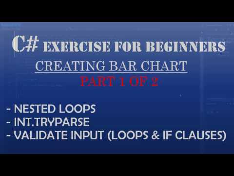 C# How to Program: Creating Bar Chart Using C# Nested Loops and If Statements – PART 1