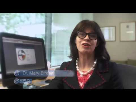 Fertility Associates New Zealand