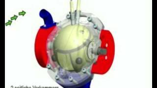 MOTOR ESFÉRICO Patente Suiza