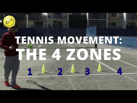 Tennis Footwork Tip: The 4 Movement Zones