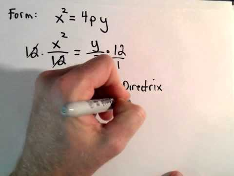 Conic Sections, Parabola: Sketch Graph by Finding Focus, Directrix, Points