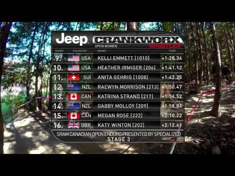 Crankworx Whistler 2014 – SRAM Canadian Open Enduro presented by Specialized – Full Recap