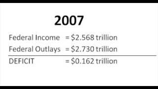 Impuestos y Presupuesto