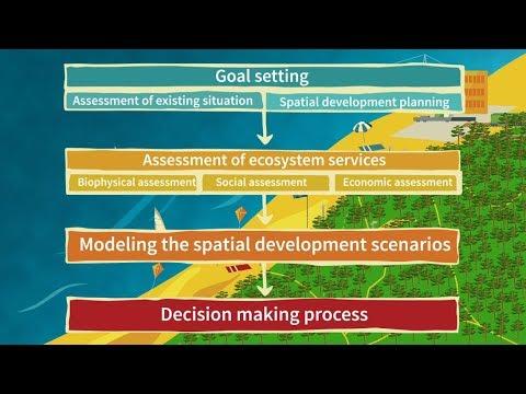 """Īsfilma """"Ekosistēmu pakalpojumu novērtēšana – palīgs pašvaldību plānošanā"""""""