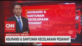 Video Asuransi & Santunan Kecelakaan Pesawat MP3, 3GP, MP4, WEBM, AVI, FLV November 2018