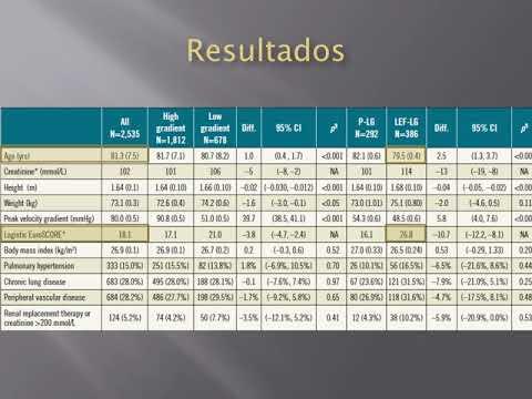 TAVI en pacientes con baja Fey. Dr. Maximiliano G. Moscarello. Residencia de Cardiología. Hospital C. Argerich. Buenos Aires
