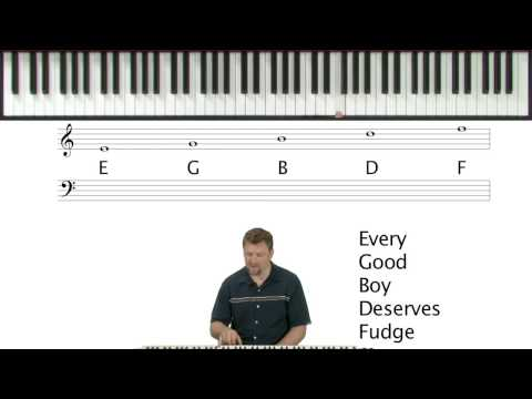 How To Read Sheet Music – Piano Theory Lessons