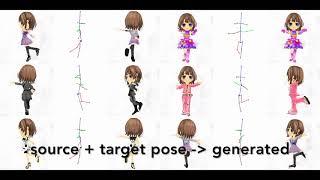 アニメキャラのモーション、AIで全身自動生成 DeNA(動画あり)