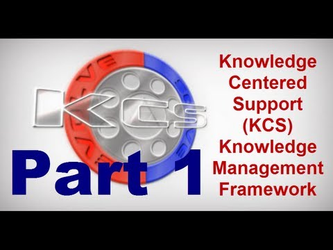 Knowledge Centered Support KCS Knowledge Management Framework – Chapter 1 – Part 1