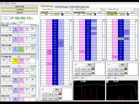 Adam Todd's BetTrader Pro Demo