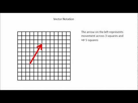 Vektor Notation leicht gemacht - GCSE Mathematik Revision