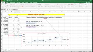 """Companies often require projected values for future periods..sales, balance sheet items such as debtors and creditors in fact any group of numbers. This advanced Excel feature involves the use of two functions, SLOPE and INTERCEPT and these can be seen for comparison in conjunction with the formula that Excel uses for linear trendlines in charts.The file used in the video can be downloaded for free for practice from unitedcomputerconsultants.com/excel and look for the file """"future values""""Visit us at : http://unitedcomputerconsultants.comJoin us at: : http://facebook.com/unitedcomputerconsultantsTweet us at: http://twitter.com/geoffhudson7"""