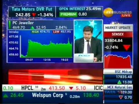 Any dips in Sun Pharma is a buying opportunity- Mr. Sameet Chavan, Zee Business, 1st January