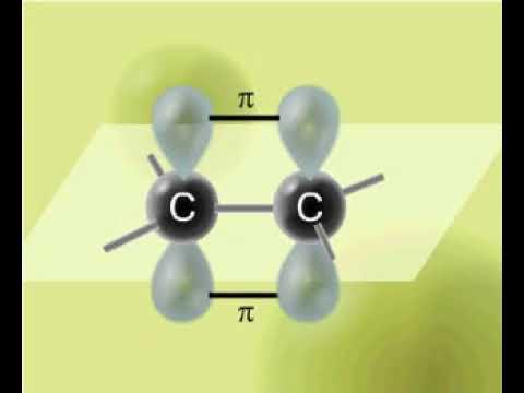 Isomerisation of cis-but-2-ene