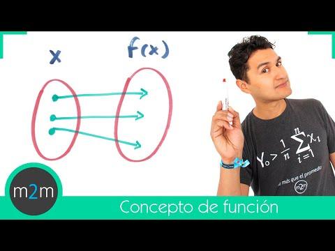 Das Funktion Konzept