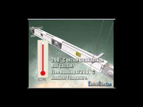 Busbar Kanal Simulasyonu