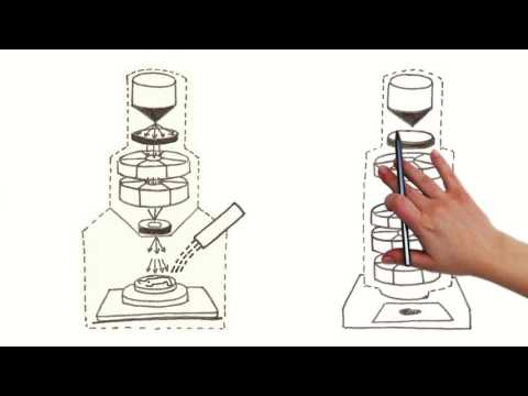 2 The Principle of the Electron Microscope