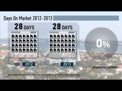 Mt. Pleasant Real Estate Market Trends for September 2013